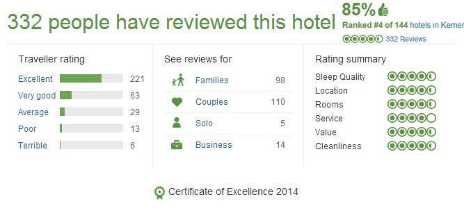 هتل باروت کمر ، آنتالیا